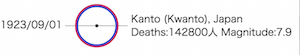 kanto.earthquake
